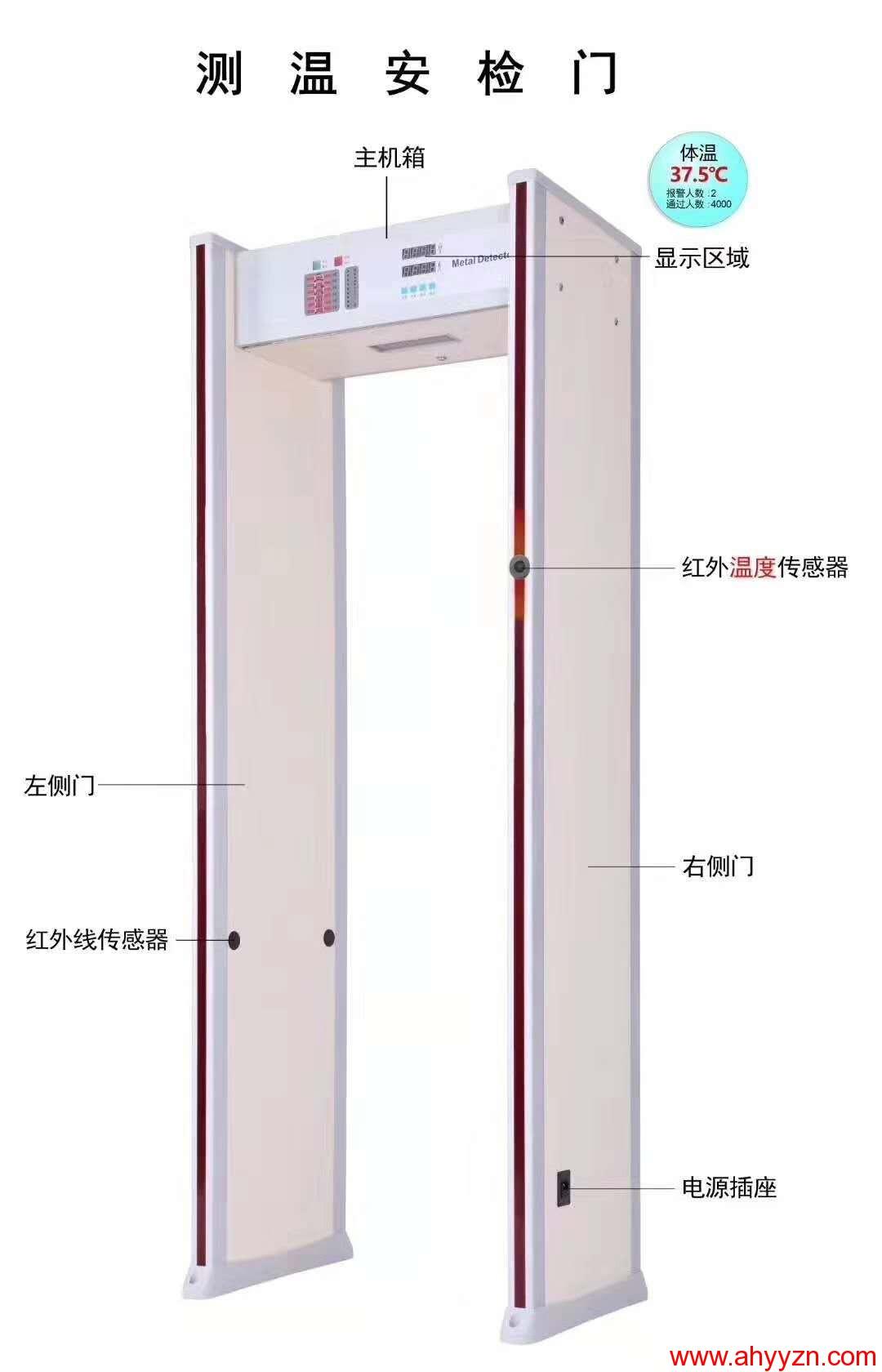 人体测温安检门.jpg